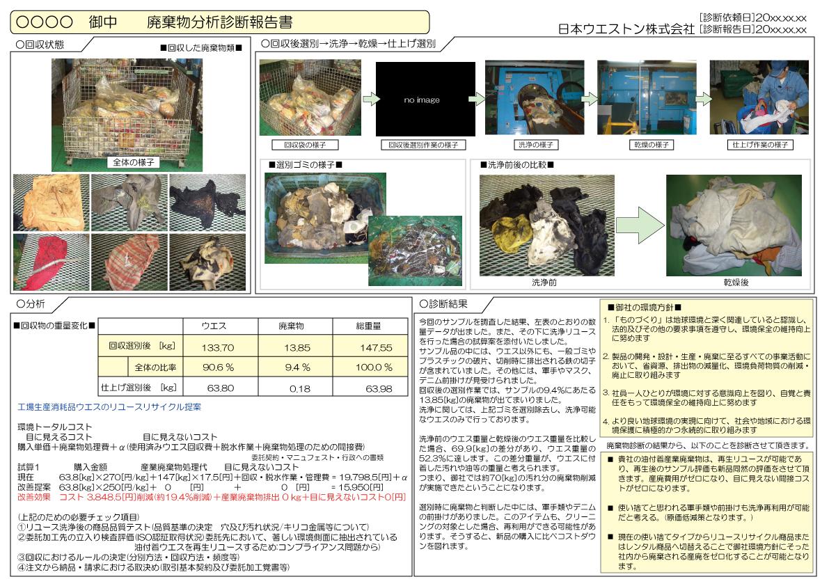 廃棄物診断のイメージ